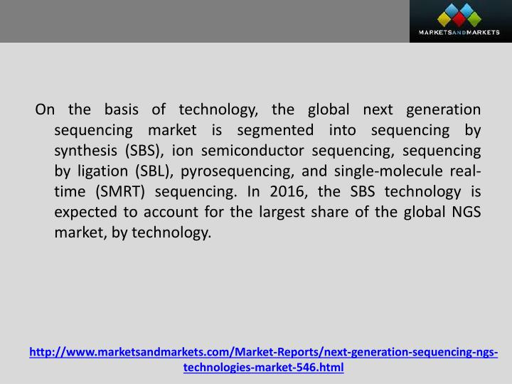 On the basis of technology, the global next generation sequencing market is segmented into sequencing by synthesis (SBS), ion semiconductor sequencing, sequencing by ligation (SBL), pyrosequencing, and single-molecule real-time (SMRT) sequencing. In 2016, the SBS technology is expected to account for the largest share of the global NGS market, by technology.