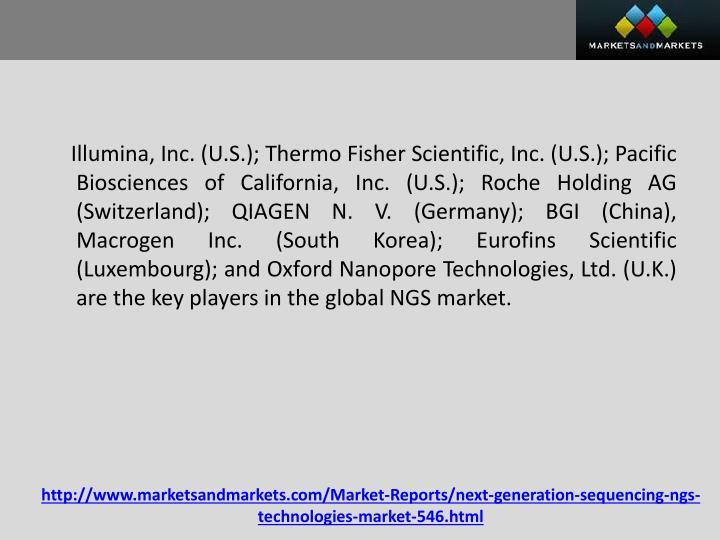 Illumina, Inc. (U.S.);