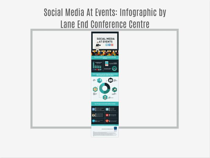 Social Media At Events: Infographic by