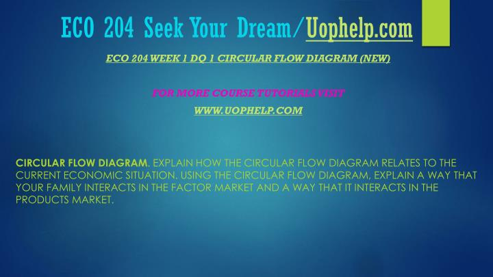 Eco 204 seek your dream uophelp com2