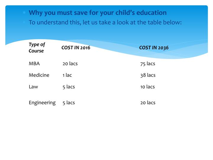 Why you must save for your child's education
