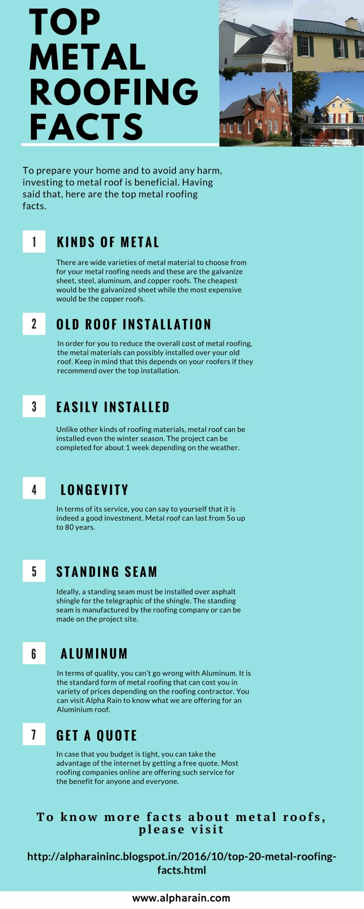 Ppt Know About Interesting Metal Roofing Facts