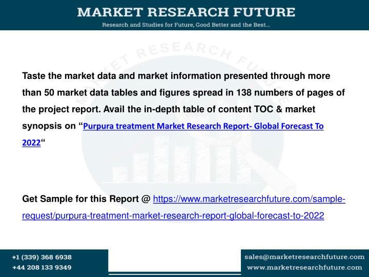 Taste the market data and market information presented through more than 50 market data tables and f...