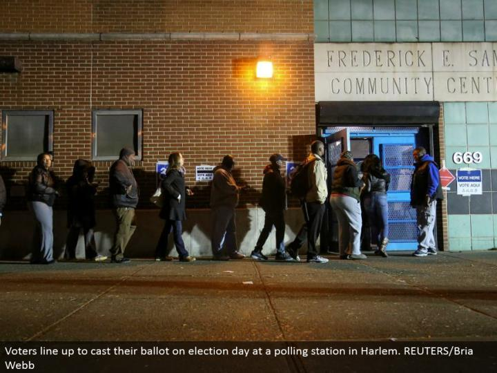 Voters line up to cast their vote on decision day at a surveying station in Harlem. REUTERS/Bria Webb
