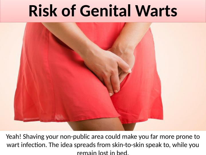 Risk of Genital Warts