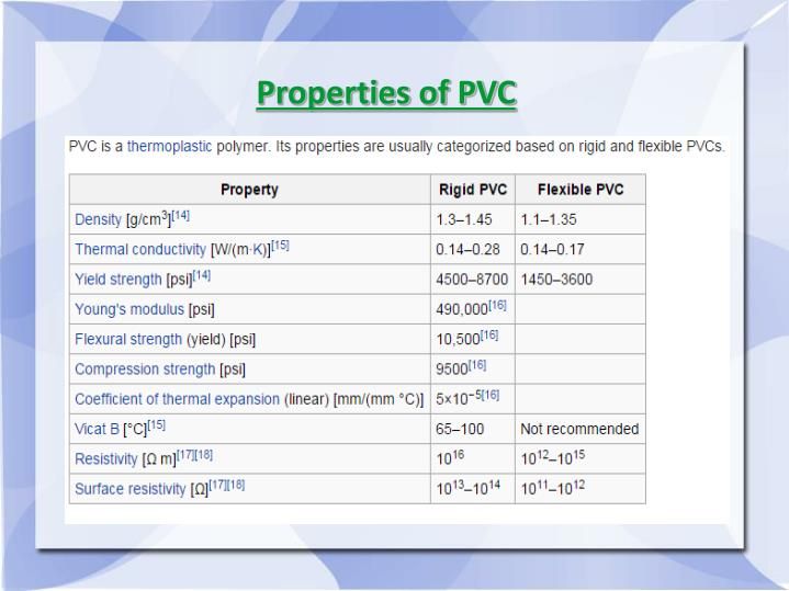 Properties of PVC