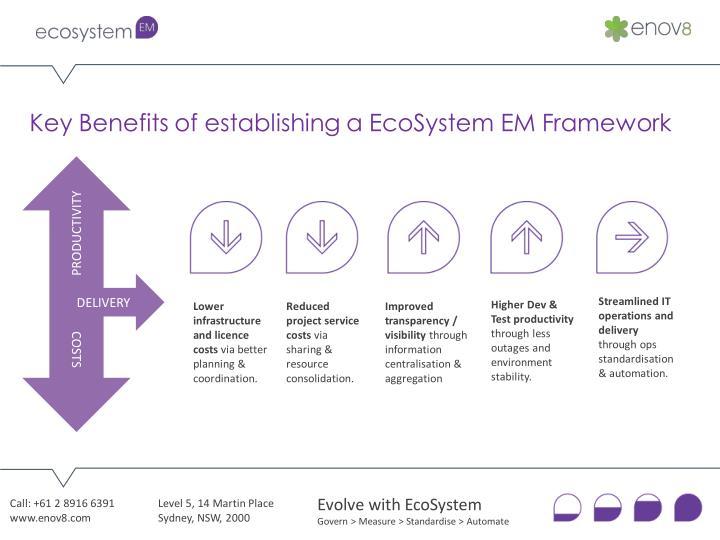 Key Benefits of establishing a EcoSystem EM Framework