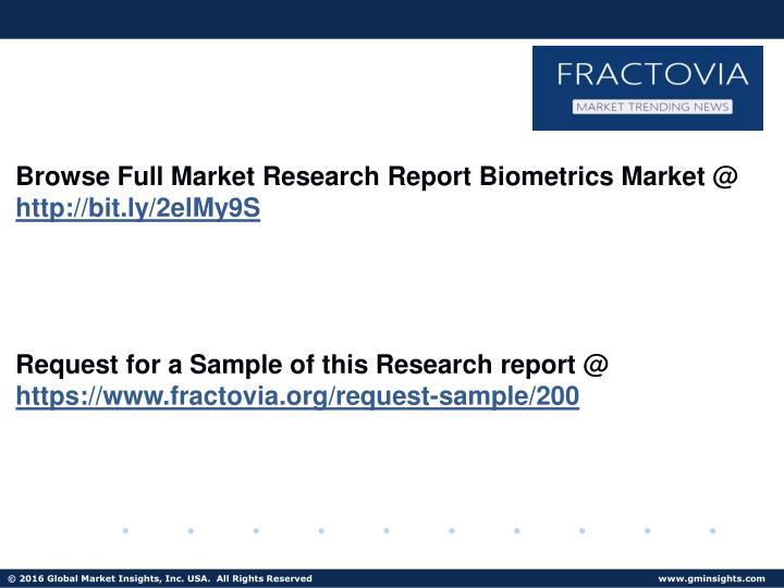 Browse Full Market Research Report Biometrics Market @