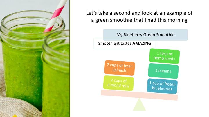 Let's take a second and look at an example of a green smoothie that I had this