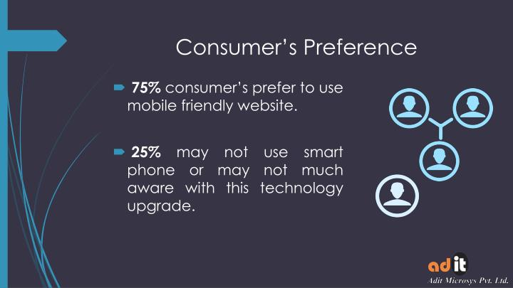 Consumer's Preference