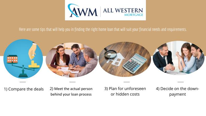 Here are some tips that will help you in finding the right home loan that will suit your financial needs and requirements.