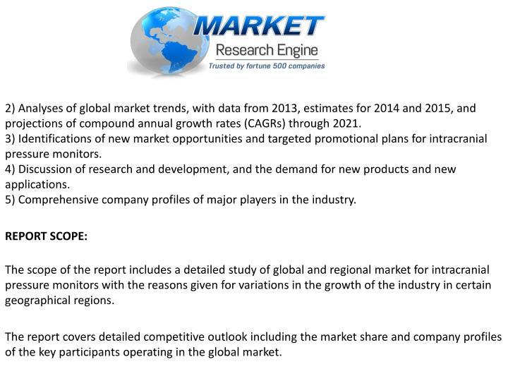 2) Analyses of global market trends, with data from 2013, estimates for 2014 and 2015, and projections of compound annual growth rates (CAGRs) through 2021.