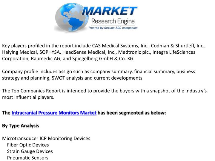 Key players profiled in the report include CAS Medical Systems, Inc., Codman &