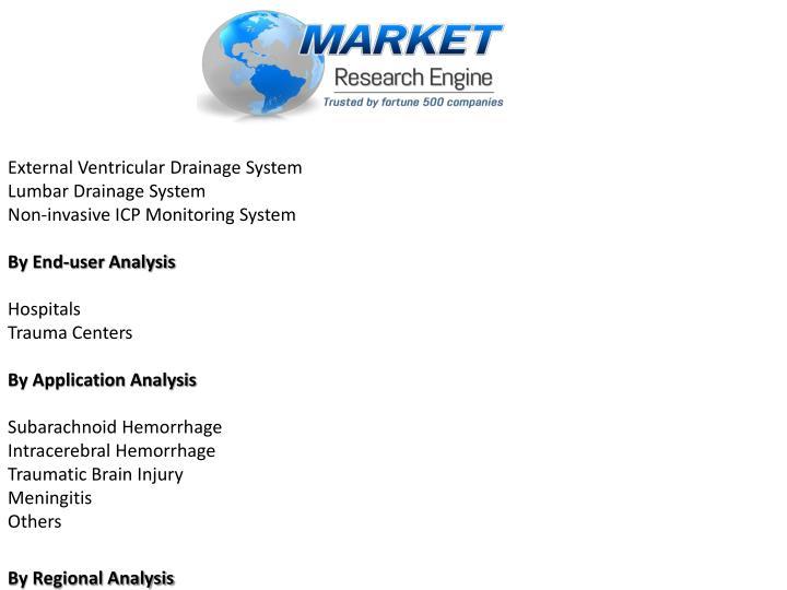 External Ventricular Drainage System