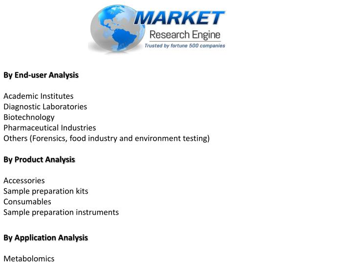 By End-user Analysis