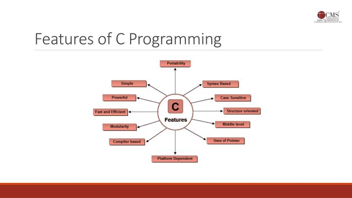 Features of C Programming