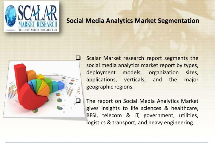 Social Media Analytics Market Segmentation
