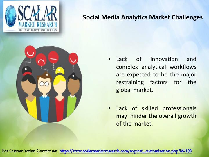 Social Media Analytics Market Challenges