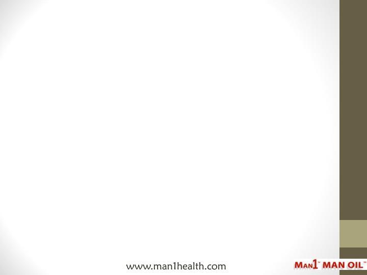 Www.man1health.com