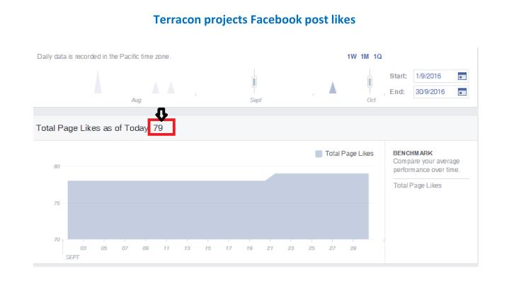 Terracon projects Facebook post likes