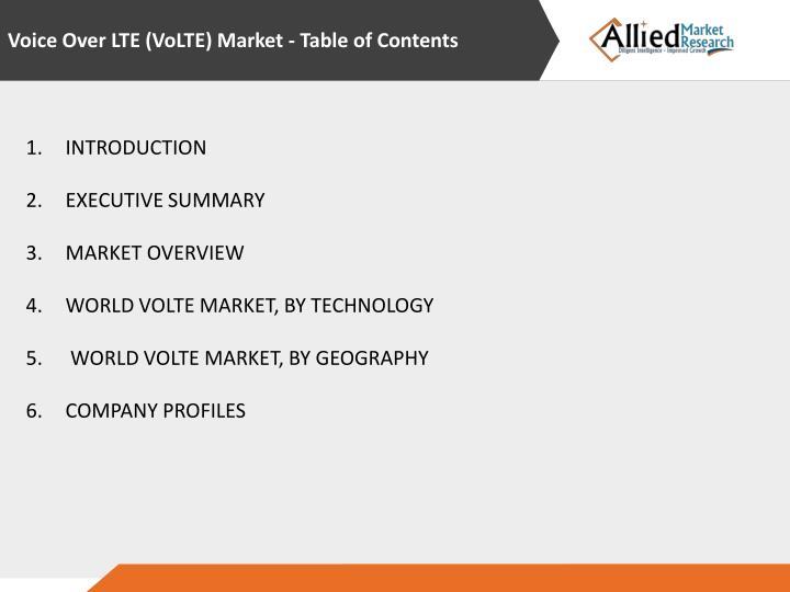 Voice Over LTE (VoLTE) Market