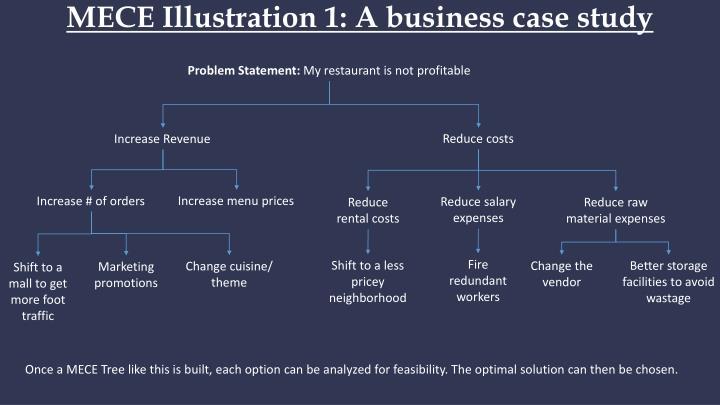 Mece illustration 1 a business case study