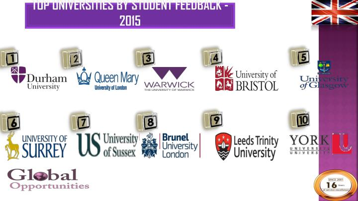 Top Universities by Student Feedback - 2015