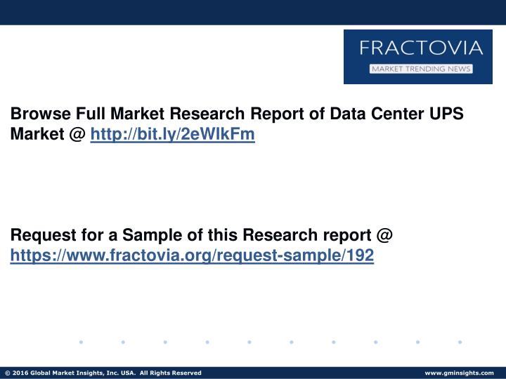Browse Full Market Research Report of Data