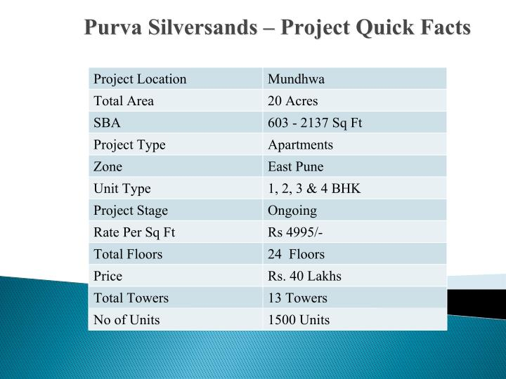 Purva Silversands – Project Quick Facts