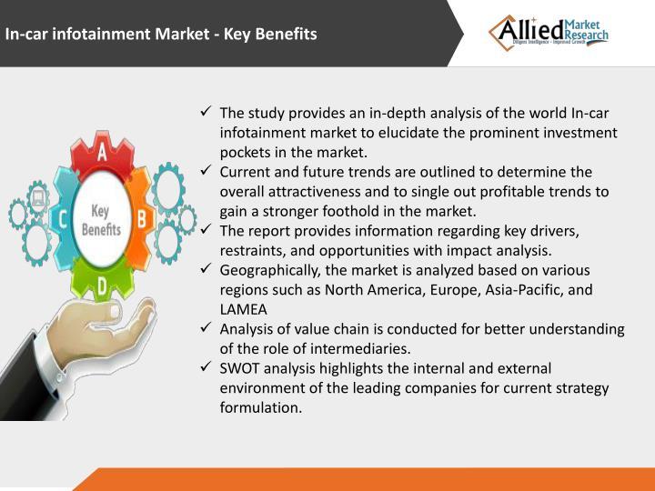 In-car infotainment Market -