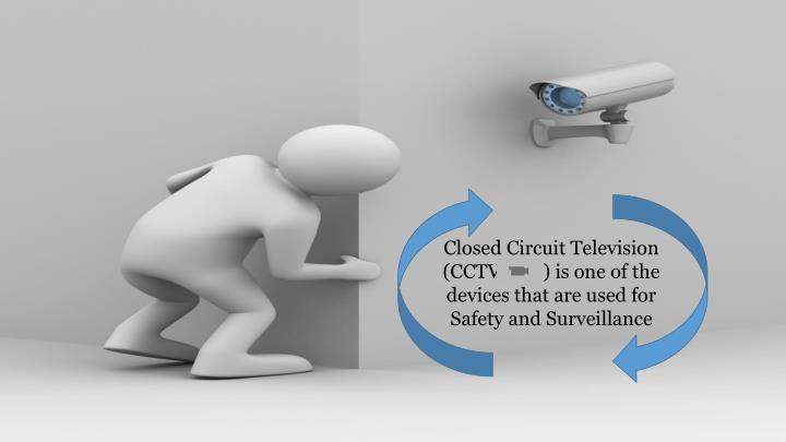 Closed Circuit Television (CCTV         ) is one