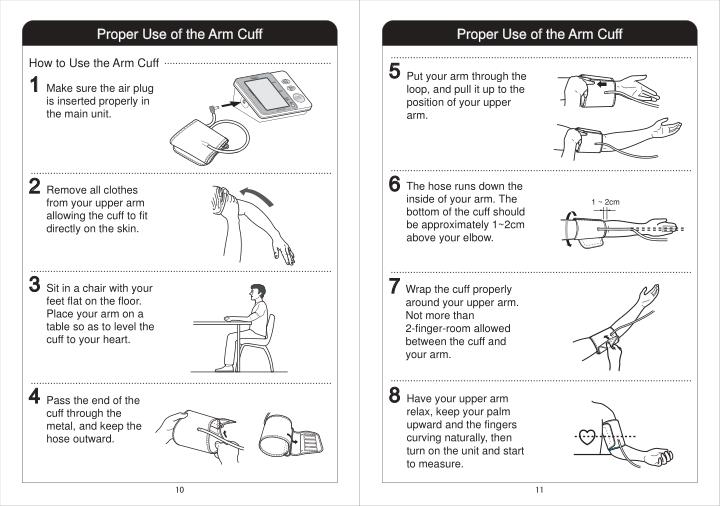 Proper Use of the Arm Cuff