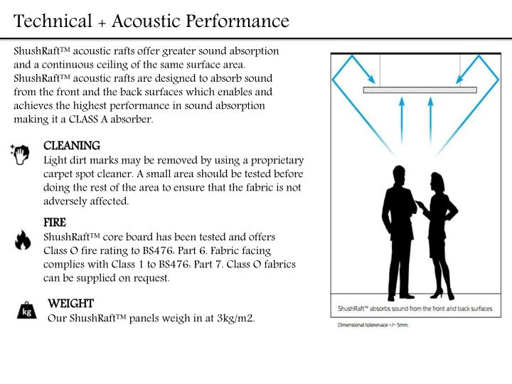 Technical + Acoustic Performance