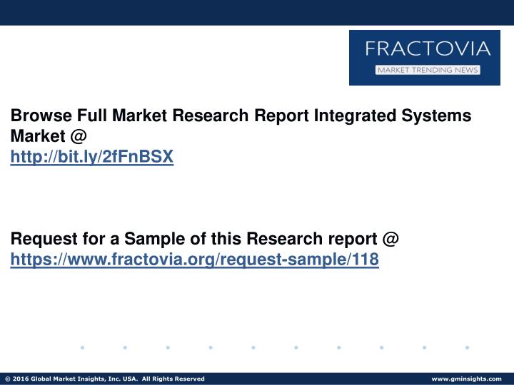 Browse Full Market Research Report Integrated Systems  Market @