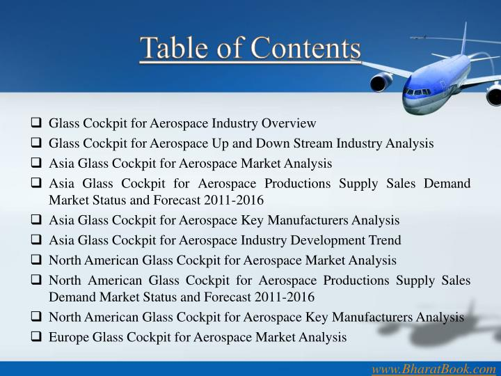 Glass Cockpit for Aerospace Industry Overview