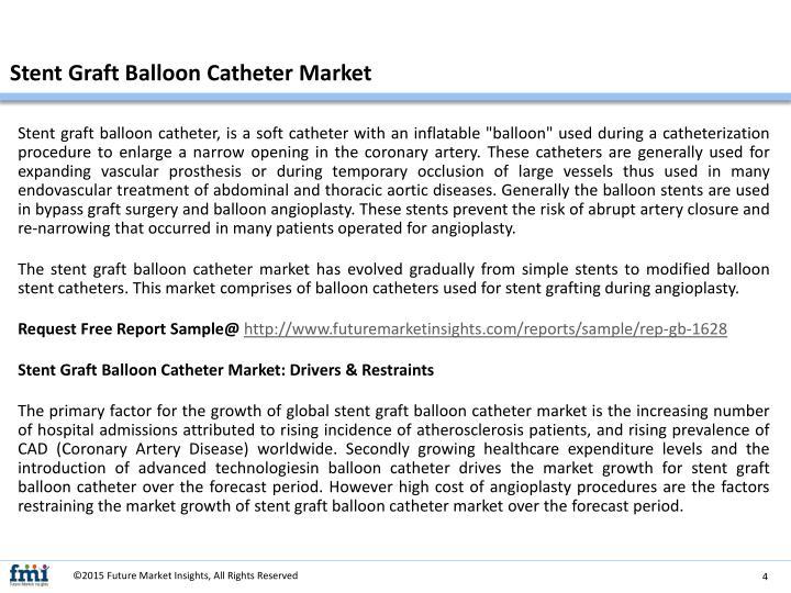Stent Graft Balloon Catheter Market