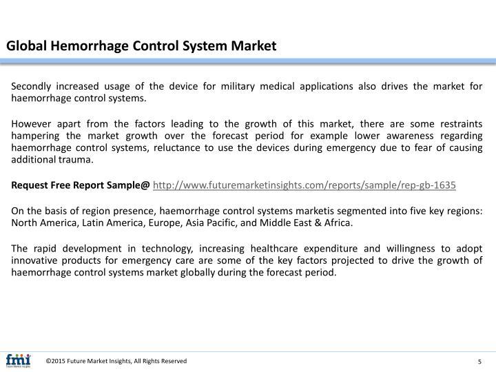 Global Hemorrhage Control System Market