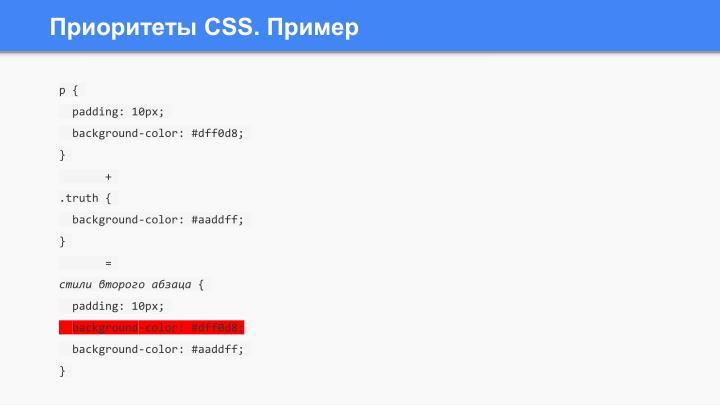 Приоритеты CSS. Пример