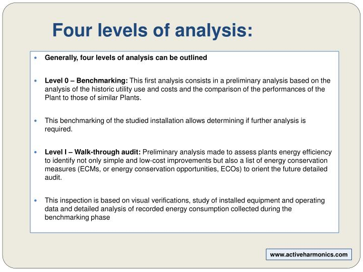 Four levels of analysis: