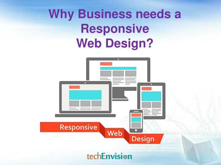 Why Business needs a Responsive