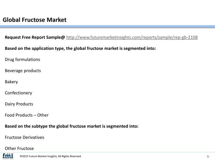 Global Fructose Market