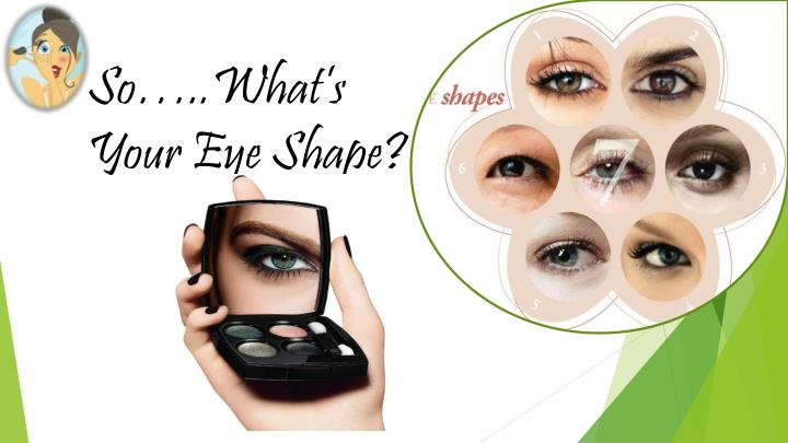 So…..What's Your Eye Shape?