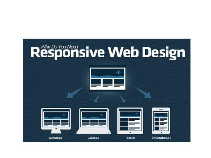 Responsive web design company india