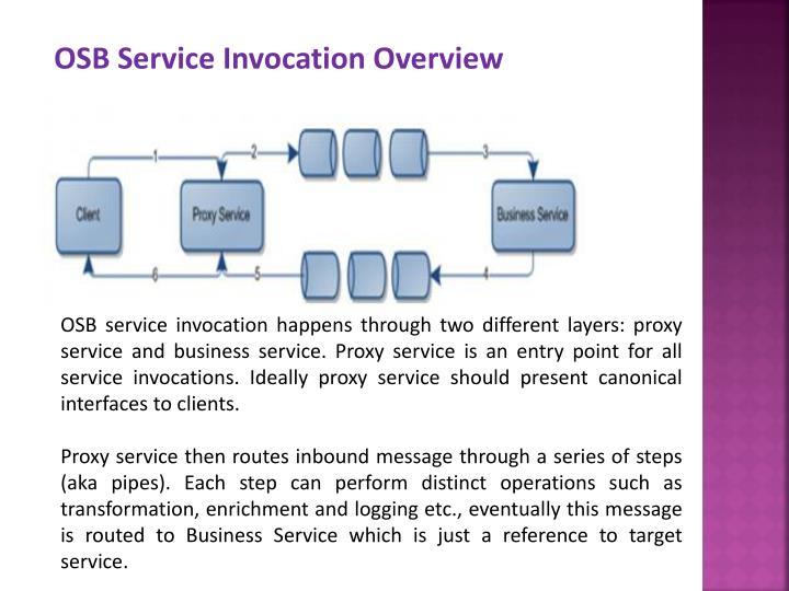 OSB Service Invocation Overview