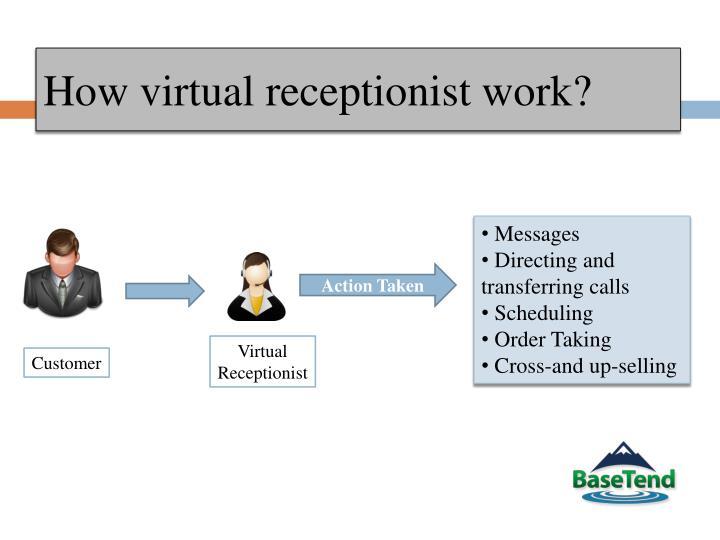 How virtual receptionist work?