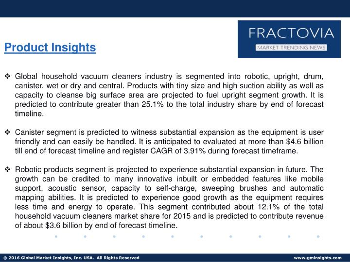 Product Insights