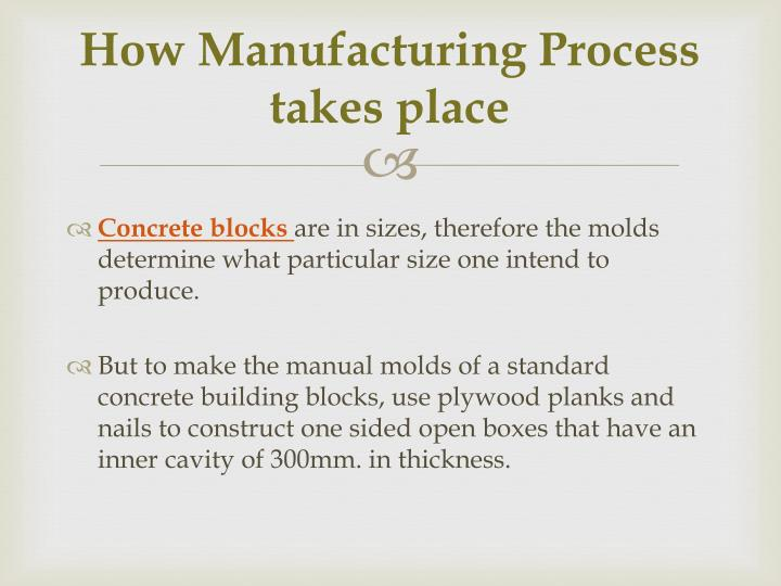 How Manufacturing Process takes place