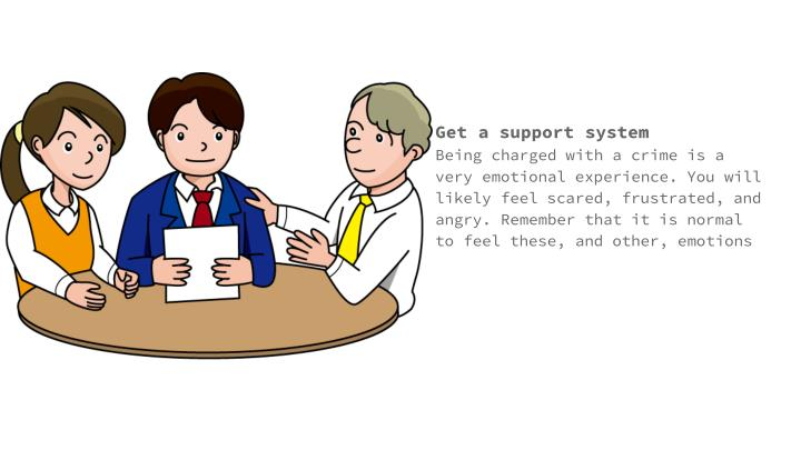 Get a support system