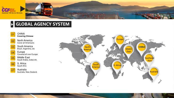 GLOBAL AGENCY SYSTEM