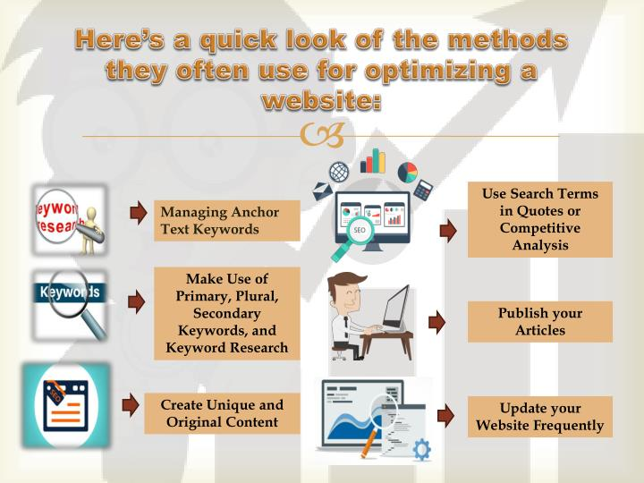 Here s a quick look of the methods they often use for optimizing a website